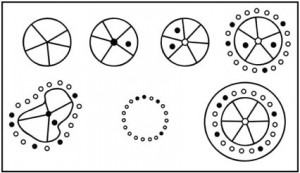 Dibujos de las misteriosas ruedas de piedras