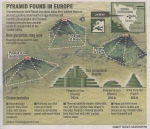 Las pirámides de bosnia