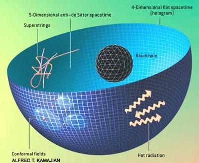 La Ciencia y el Ser Humano Universo-holografico