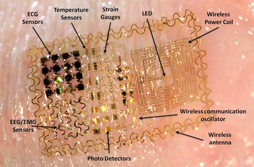 La telepatia artificial tatuaje - Telepatía artificial, tatuajes que permiten controlar objetos con la mente