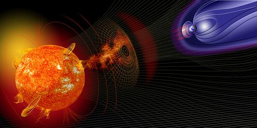 Mega tormenta solar - Europa se prepara para la Supertormenta Solar