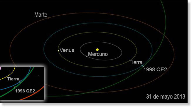 Gran asteroide el 31 de mayo
