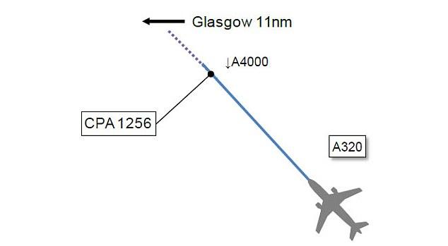 Trayectoria del Airbus A320 - Airbus con 220 pasajeros cerca de impactar con un OVNI