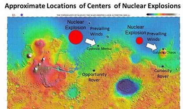 antiguas civilizaciones marte aniquiladas - Científico afirma que antiguas civilizaciones de Marte fueron aniquiladas por bombas nucleares extraterrestres