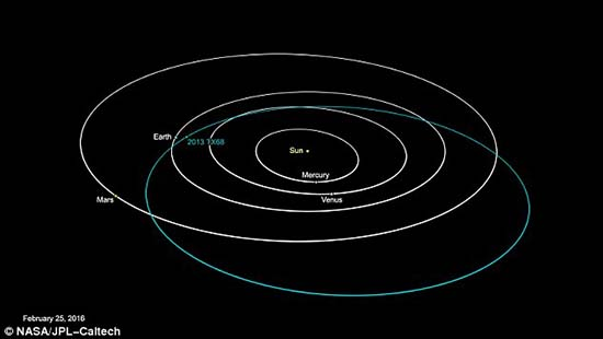 """asteroide apocaliptico - Cientos de """"bolas de fuego"""" iluminan nuestros cielos: ¿Inminente llegada de un asteroide apocalíptico?"""
