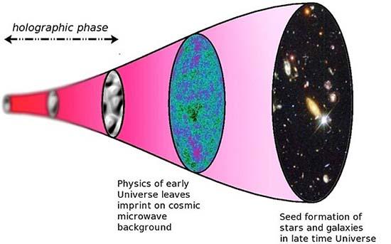 """evidencia sustancial holograma - Científicos aseguran haber hallado una """"evidencia sustancial"""" de que el universo es un holograma"""