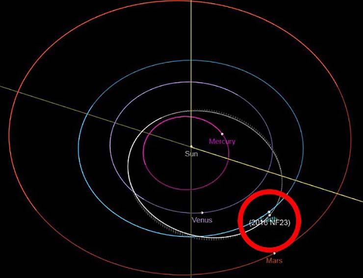 asteroide impactar contra tierra - La NASA advierte que un asteroide más grande que la Pirámide de Guiza podría impactar contra la Tierra la próxima semana