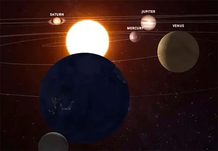 alienacion planetaria megaterremoto - Reconocido investigador advierte que una alineación planetaria provocara un megaterremoto en los últimos días de marzo