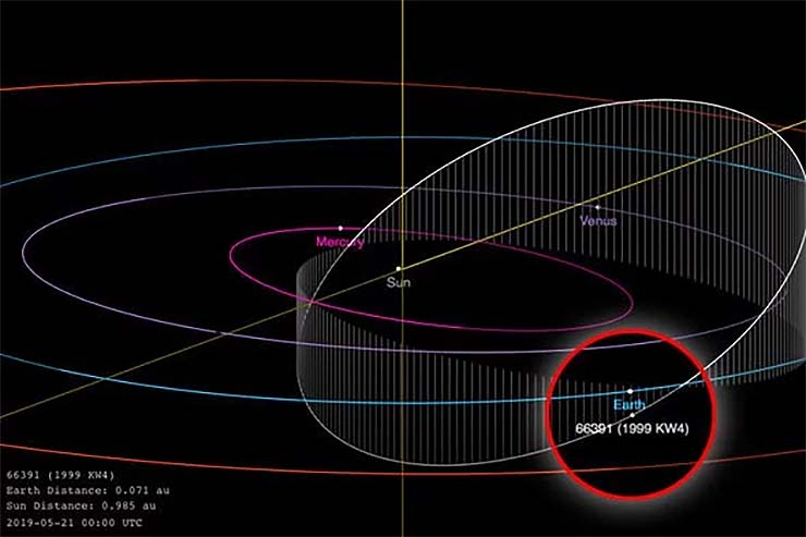 misterioso asteroide luna propia - Un misterioso asteroide con luna propia se dirige peligrosamente hacia la Tierra