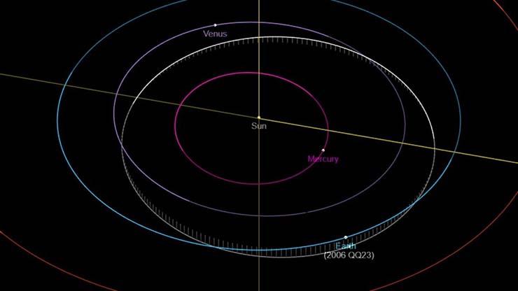 alerta mundial asteroide grande - Alerta Mundial: Un asteroide mas grande que el Empire State Building se acercará a la Tierra la próxima semana