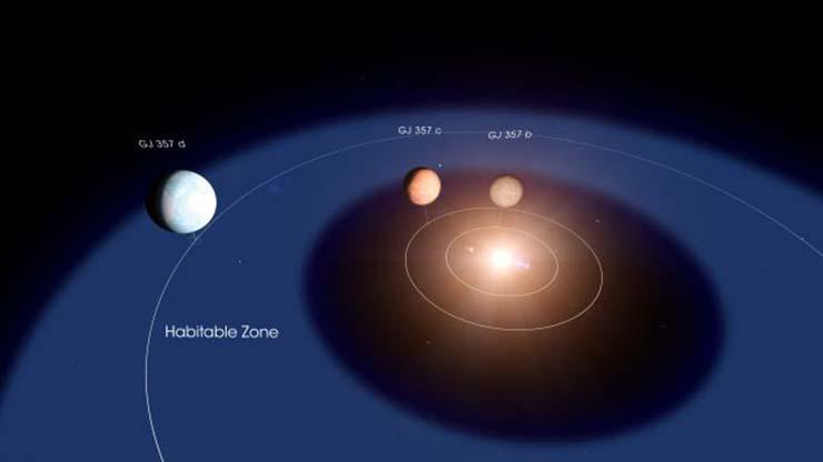 super tierra albergar vida similar humana - La NASA descubre una 'súper-Tierra' que podría albergar vida similar a la humana