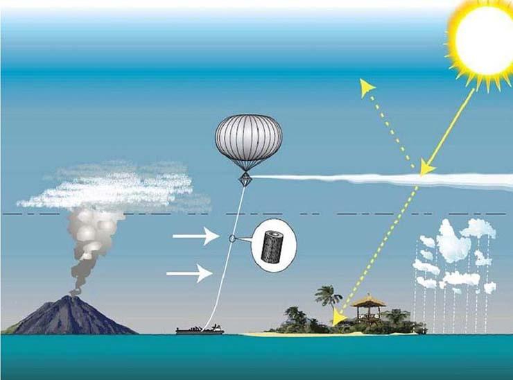 tapar sol - Bill Gates quiere tapar el Sol para detener el calentamiento global