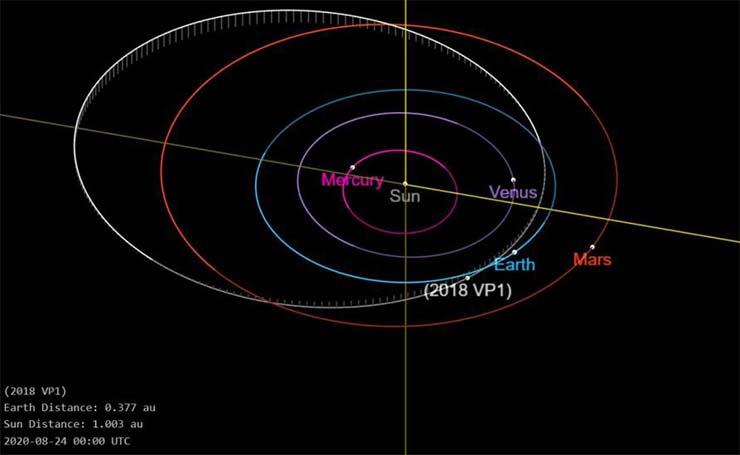 nasa elecciones - La NASA dice que se acerca un asteroide con una alta probabilidad de impactar contra la Tierra un día antes de las elecciones en EE.UU.