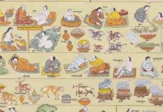 textos tibetanos coronavirus 320x220 - Antiguos textos tibetanos predijeron la pandemia de coronavirus hace 2.500 años