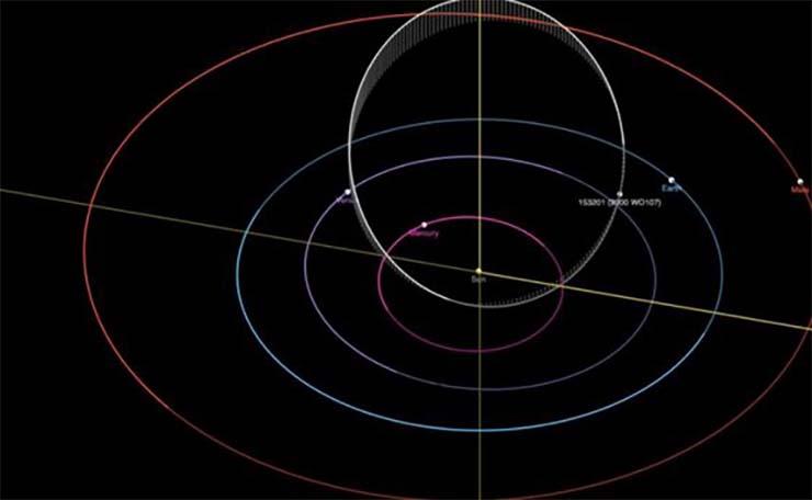 nasa asteroide tierra - La NASA advierte que un gigantesco asteroide se está acercando peligrosamente a la Tierra