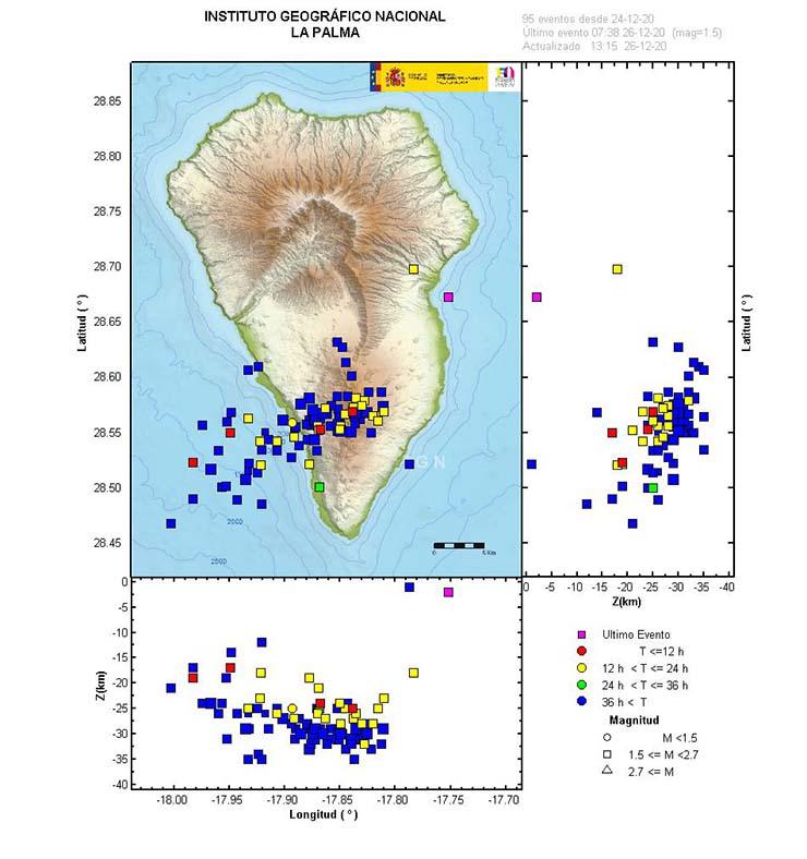 volcan cumbre vieja megatsunami - Un enjambre sísmico 'sacude' el volcán Cumbre Vieja en las Islas Canarias, ¿inminente megatsunami?