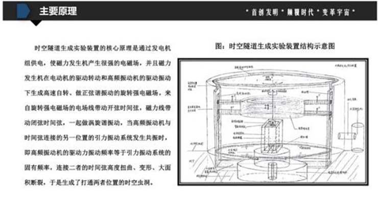 china maquina del tiempo - Documentos filtrados demuestran que China está construyendo una máquina del tiempo