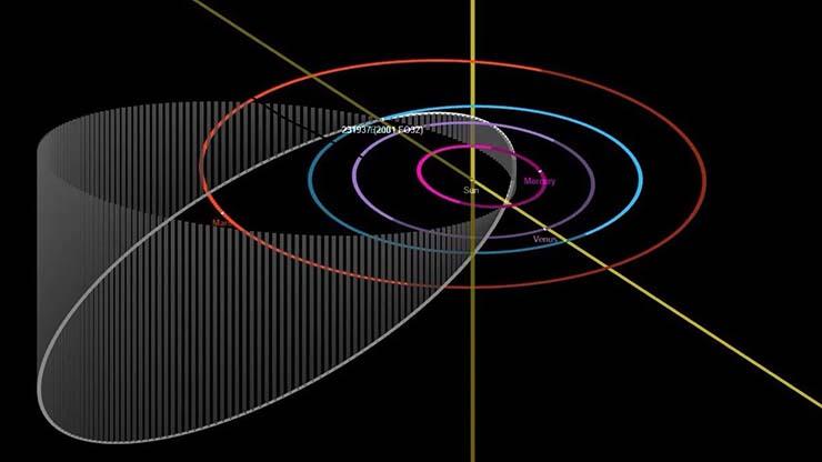 asteroide grande 2021 - La NASA advierte que el asteroide más grande del 2021 se acercará peligrosamente este fin de semana